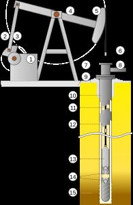 odwierty geotechniczne